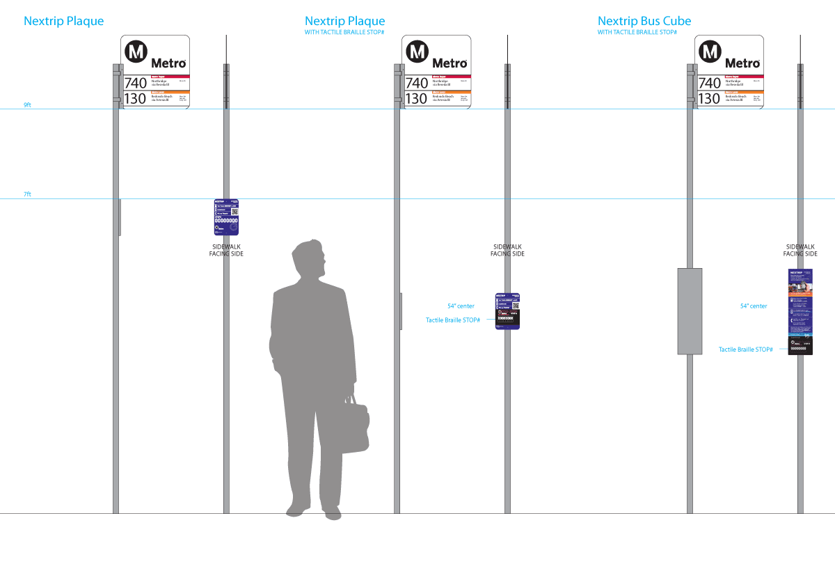 Illustration of the locations of the Nextrip signage in relation to current signage.