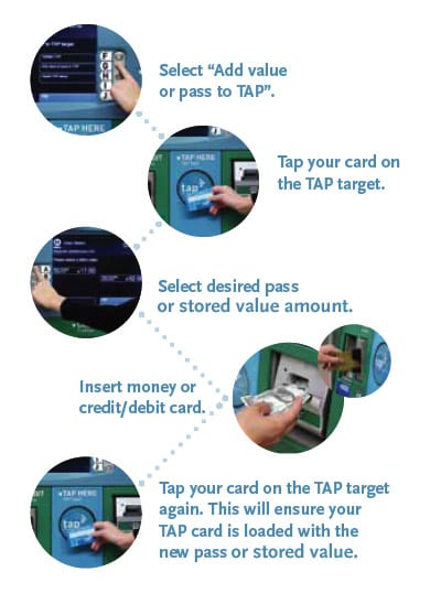 How to add a pass to TAP
