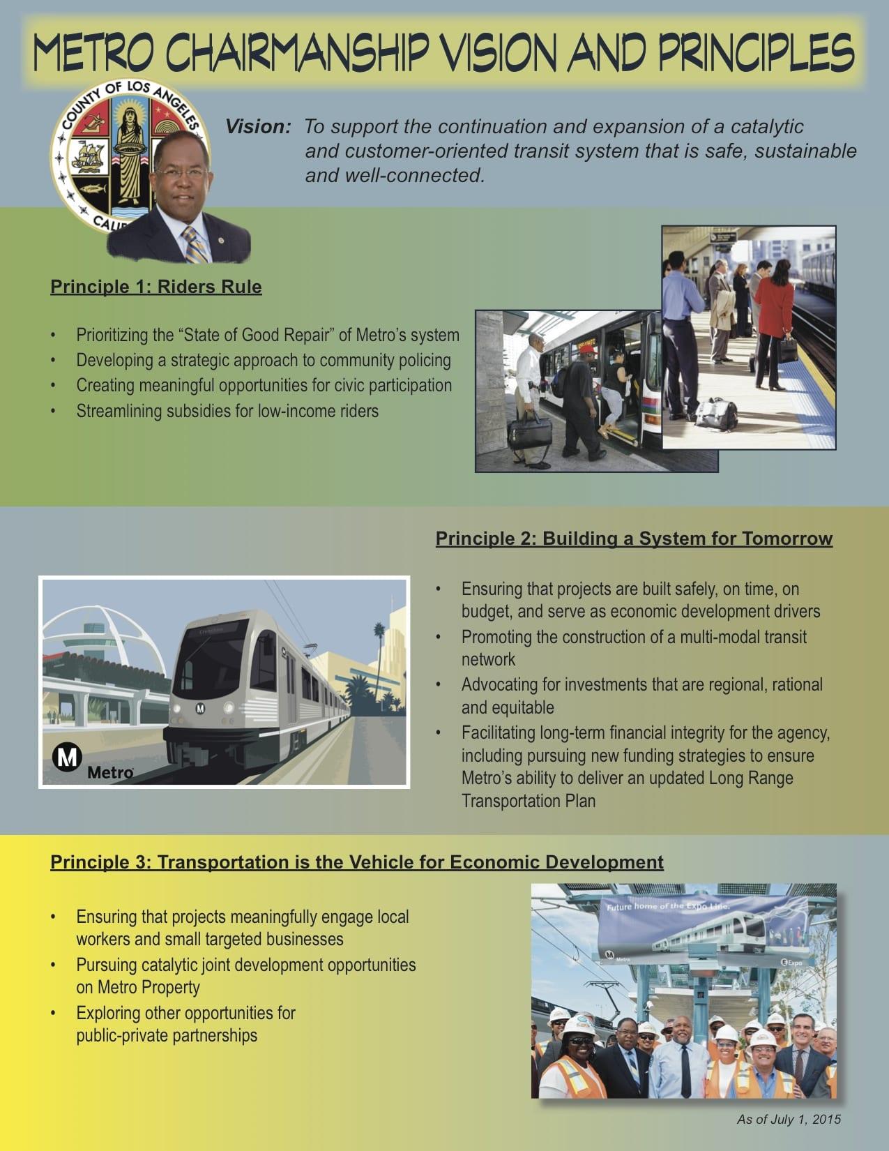 MRT principles