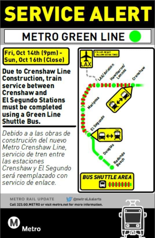 Green Line Crenshaw-El Segundo Turnback